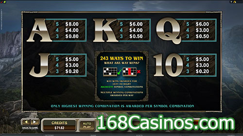 Untamed Crowned Eagle Slot Paytable