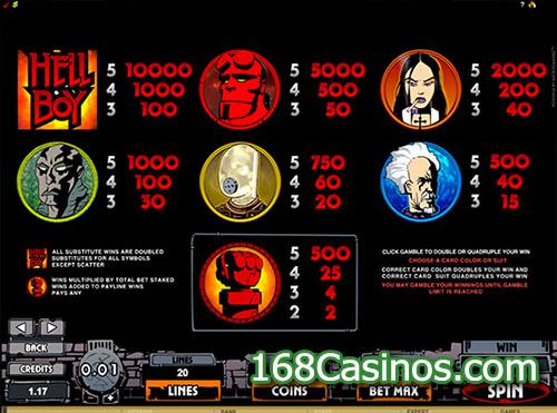 Hellboy Online Slot Paytable