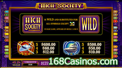High Society Slot Wild Symbols