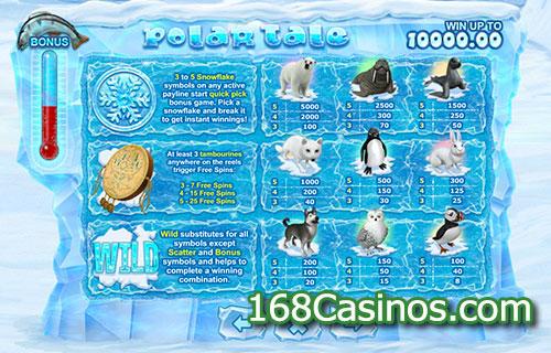 Polar Tale Slot Paytable