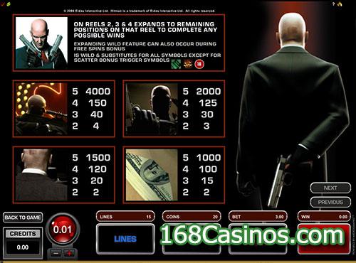 Hitman Video Slot Paytable