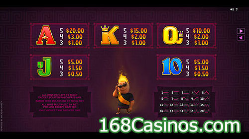 Hot As Hades Video Slot Paytable