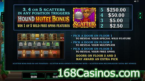 Hound Hotel Slot - Scatter Bonus