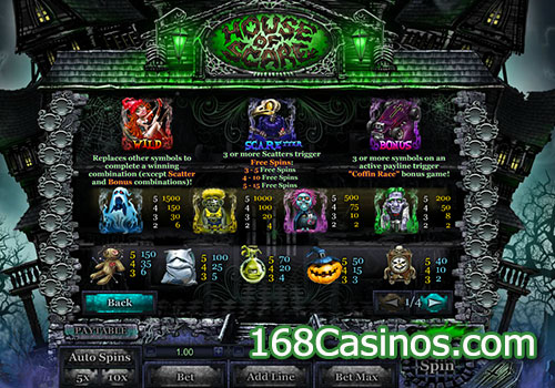 House of Scare Slot Paytable