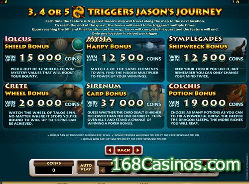 Jason and the Golden Fleece Video Slot - Bonus Games
