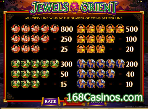 Jewels of the Orient Video Slot - Paytable
