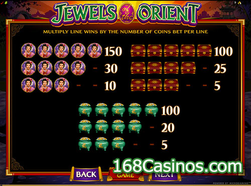 Jewels of the Orient Video Slot - Payline