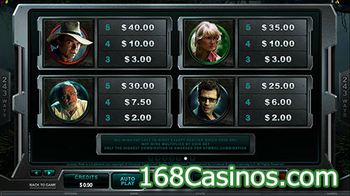 Jurassic Park Slot - Paytable