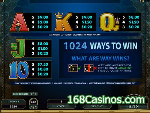 Leagues of Fortune Online Slot - Paytable