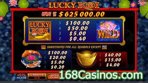 Lucky Koi Video Slot Bonus Games