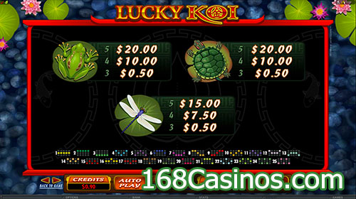 Lucky Koi Online Slot - Paytable