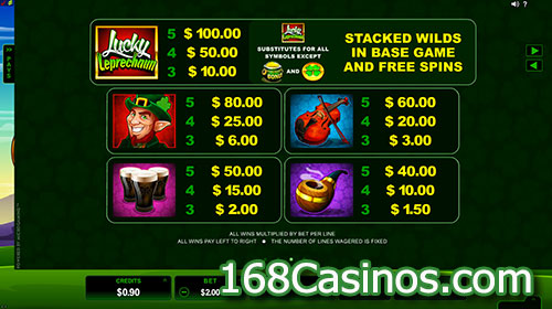 Lucky Leprechaun Slot - Paytable