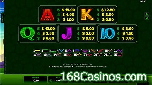 Lucky Leprechaun Video Slot - Paytable