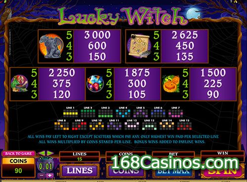 Lucky Witch Online Slot - Paytable