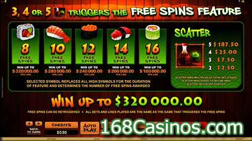 So Much Sushi Slot - Free Spins