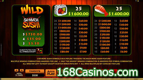 So Much Sushi Video Slot - Paytable