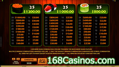 So Much Sushi Online Slot - Paytable