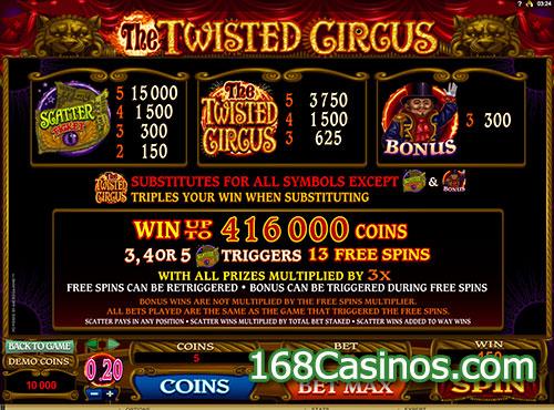 The Twisted Circus Slot Bonus