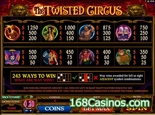 The Twisted Circus Video Slot Paytable