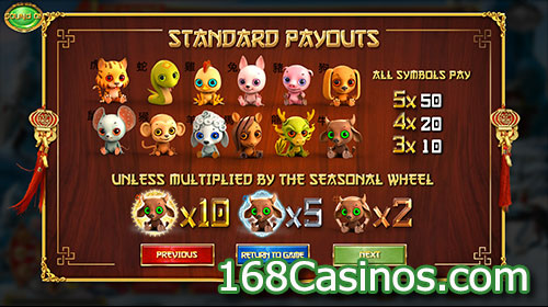 4 Seasons Video Slot Payout