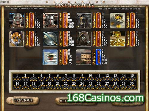 Gladiator Slot (Betsoft Gaming) - Paytable