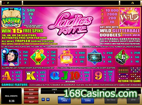 Ladies Nite Slot Paytable
