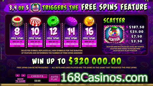 So Much Candy Slot - Free Spins Bonus