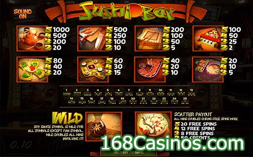 Sushi Bar Slot Paytable