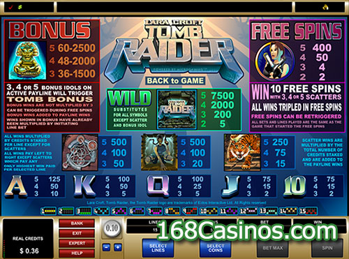 Tomb Raider Slot Paytable