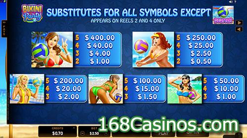 Bikini Party Slot Paytable