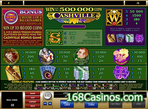 Cashville Video Slot Paytable