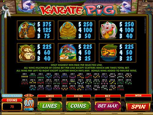 Karate Pig Online Slot Paytable