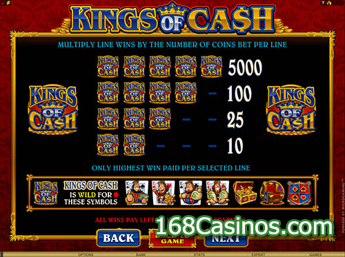 Kings of Cash Slot Paytable