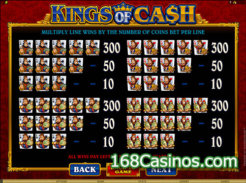 Kings of Cash Video Slot Paytable