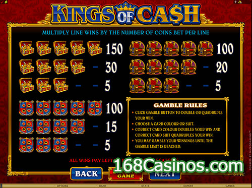 Kings of Cash Online Slot Paytable
