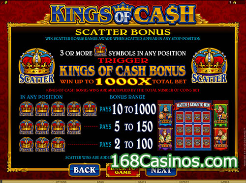 Kings of Cash Online Slot Bonus