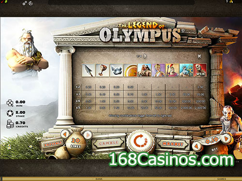 Legend of Olympus Slot Paytable