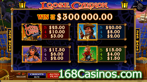 Loose Cannon Slot Paytable