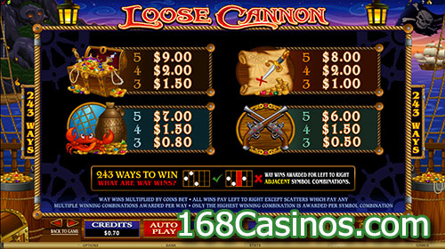 Loose Cannon Video Slot Paytable