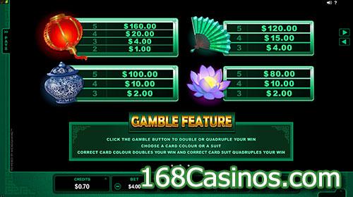 Lucky Zodiac Video Slot Gamble Feature