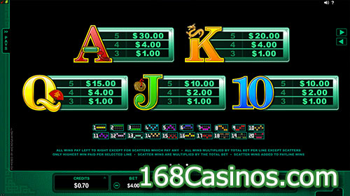 Lucky Zodiac Video Slot Paytable