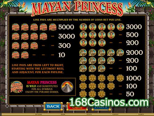 Mayan Princess Video Slot - Paytable