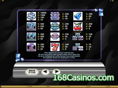 Retro Reels – Diamond Glitz Slot Paytable