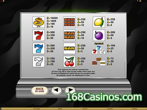 Retro Reels Slot Paytable