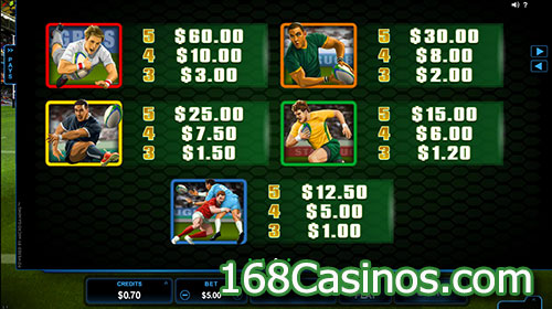 Rugby Star Slot Paytable