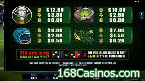 Rugby Star Video Slot Paytable