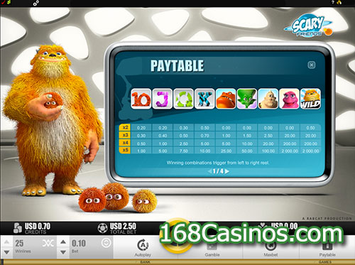 Scary Friends Slot Paytable