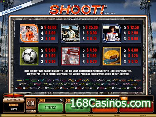Shoot Video Slot Paytable
