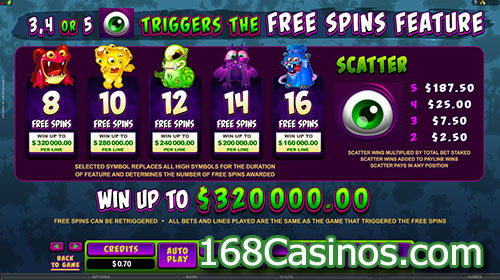 So Many Monsters Slot Free Spin Games
