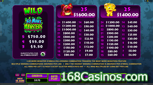 So Many Monsters Slot Paytable